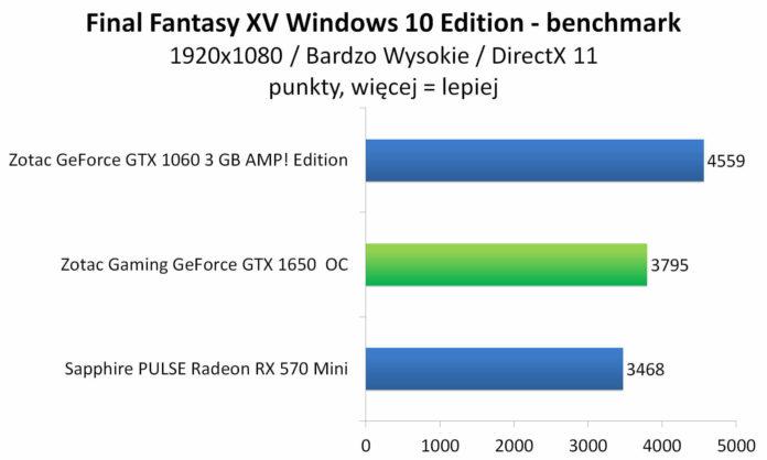 ZOTAC GAMING GeForce GTX 1650 OC - Final Fantasy XV Windows 10 Edition