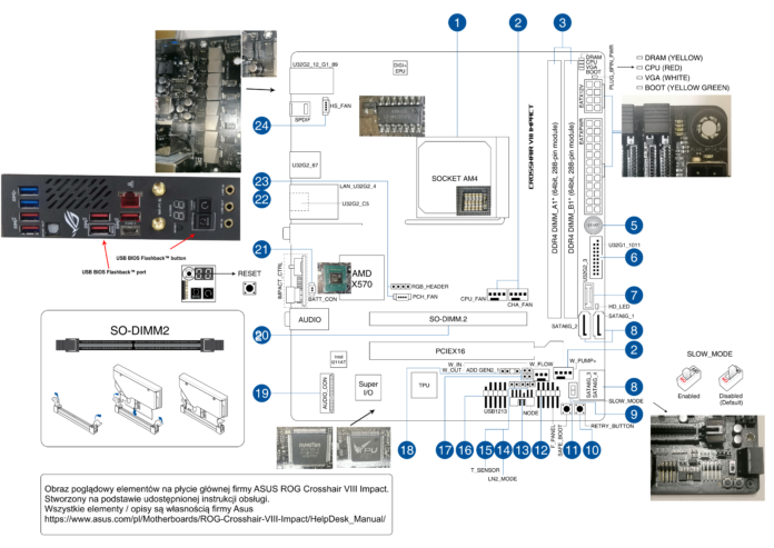 ASUS ROG Crosshair VIII Impact – pcb (2)