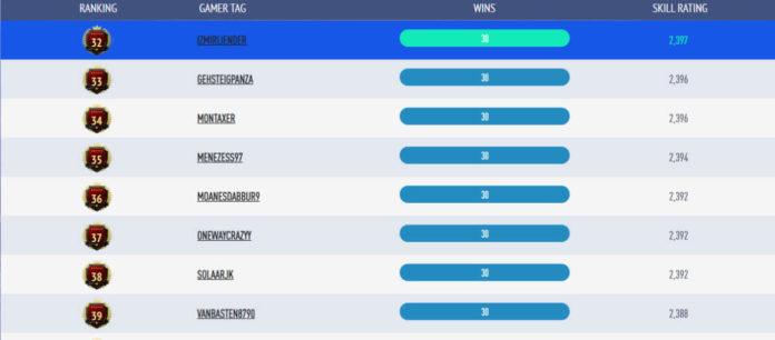 Munas Dabbur w czołówce rankingu Fifa 20 w tym tygodniu 1