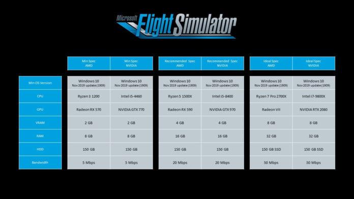 Microsoft Flight Simulator 2020 - wymagania sprzętowe