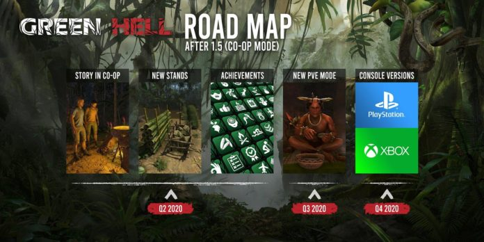Green Hell - roadmapa