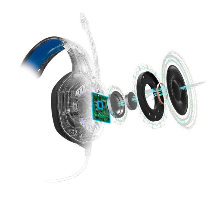 uRage Sound Z 700 7.1 - nowe słuchawki dla graczy 3