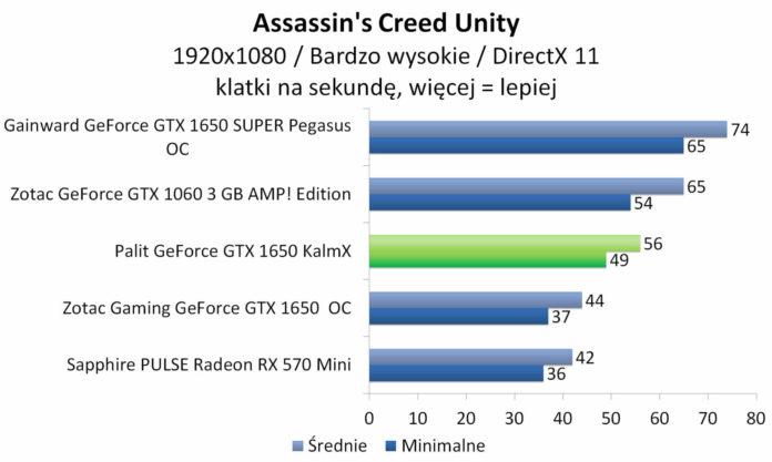 Palit GeForce GTX 1650 KalmX - Assassin's Creed Unity