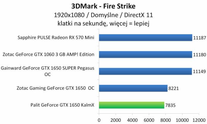 Palit GeForce GTX 1650 KalmX - 3DMark - Fire Strike