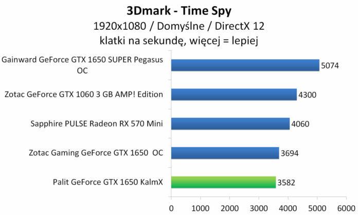 Palit GeForce GTX 1650 KalmX - 3DMark - Time Spy
