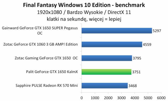 alit GeForce GTX 1650 KalmX - Final Fantasy XV Windows 10 Edition
