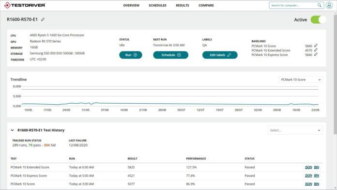 UL Benchmarks udostępnia narzędzie Testdriver Cloud Edition 1