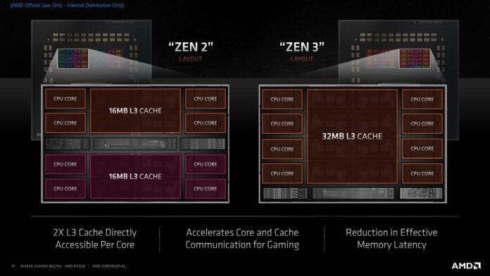 Zen 3 - mikroarchitektura