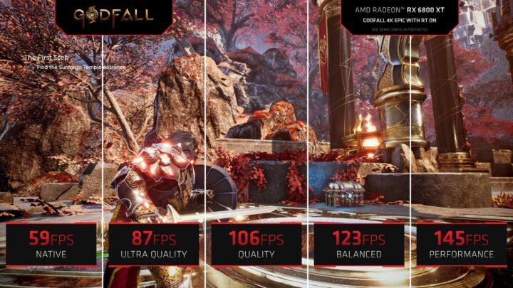 AMD FSR Quality Mode Performance Comparison 4K - Godfall